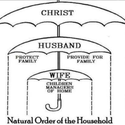 Christian views of Women Mysogeny Bad News About Christianity